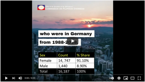 Did you know in who were in Germany from 1981 to 2018?